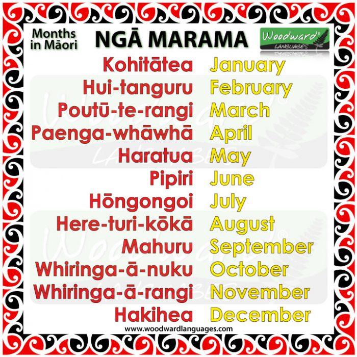Months in Māori - Ngā marama o te tau