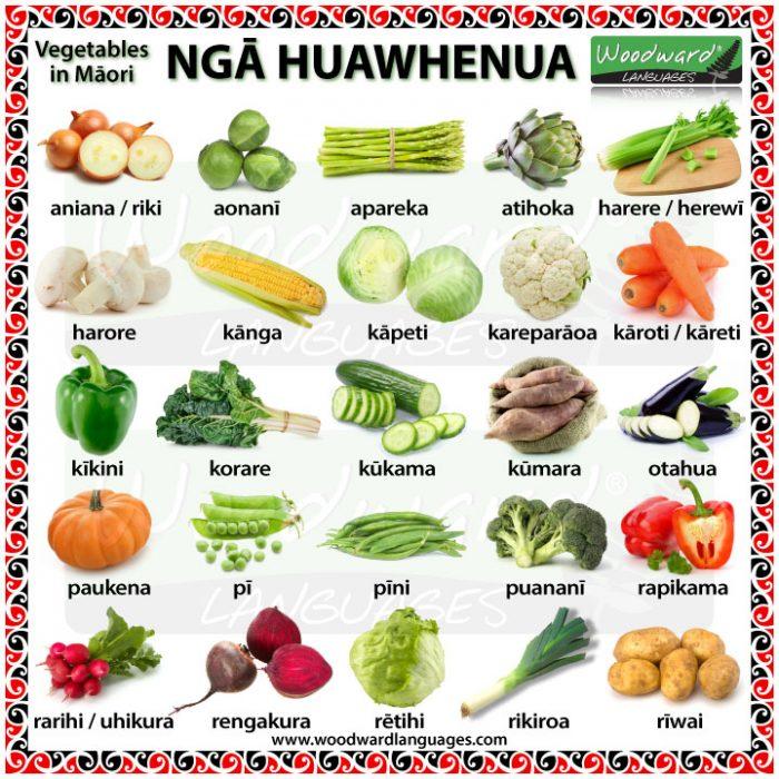 Vegetables in Maori - Ngā Huawhenua - Māori