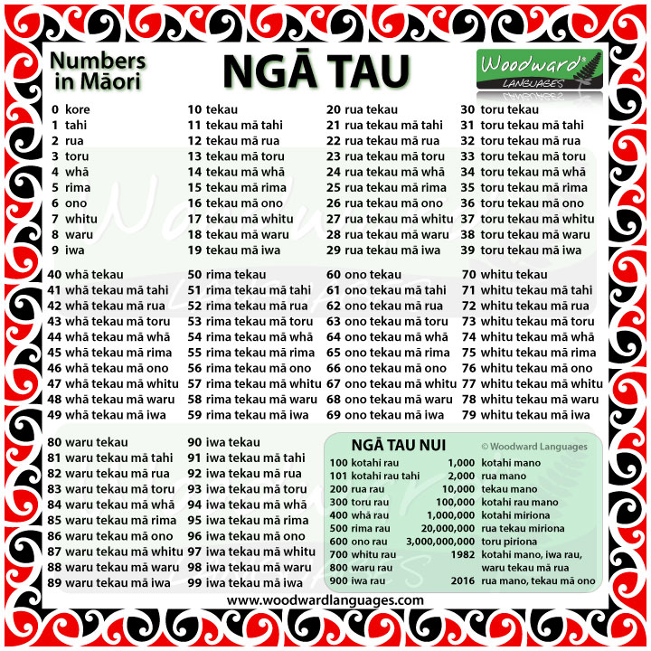 Māori Numbers 1 to 100 - Ngā Tau - 1 to 100 in Māori